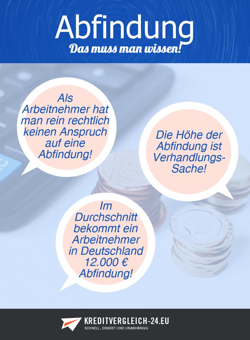 Infografik das Wichtigste zur Abfindung in Deutschland